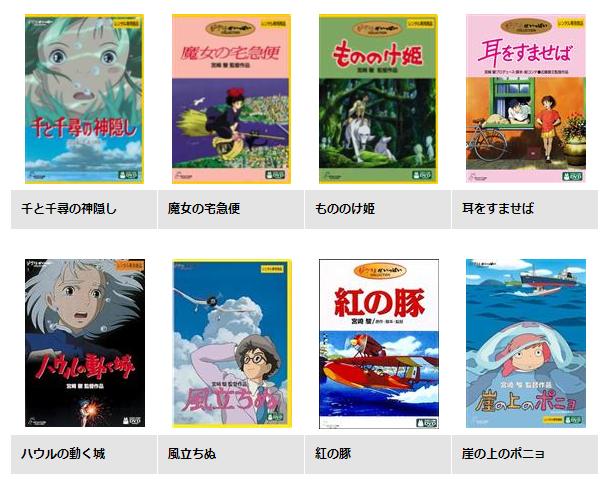 かぐや姫の物語の無料動画と併せて観れる配信中のアニメ動画